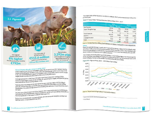 Double page spread of the Annual Report designed & printed for Department of Agriculture by Outburst design